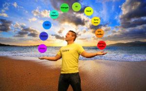 En sund livsstil - Dette du kan gøre i praksis
